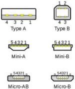 Verschil in USB connectoren voor aansluiting op NMEA