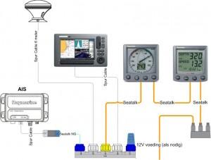Zuinig GPS zonder C-serie met AIS ansluit schema