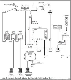 Raymarine C120 op AIS aansluiten schema