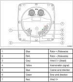 Raymarine i60 analoog windinstrument achterkant rear e70061