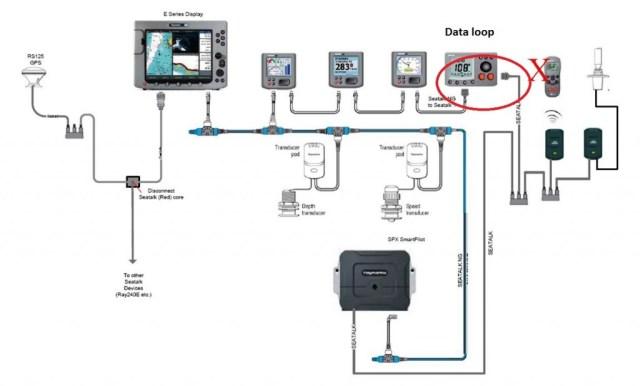 Raymarine SeaTalk next generation data loop probleem