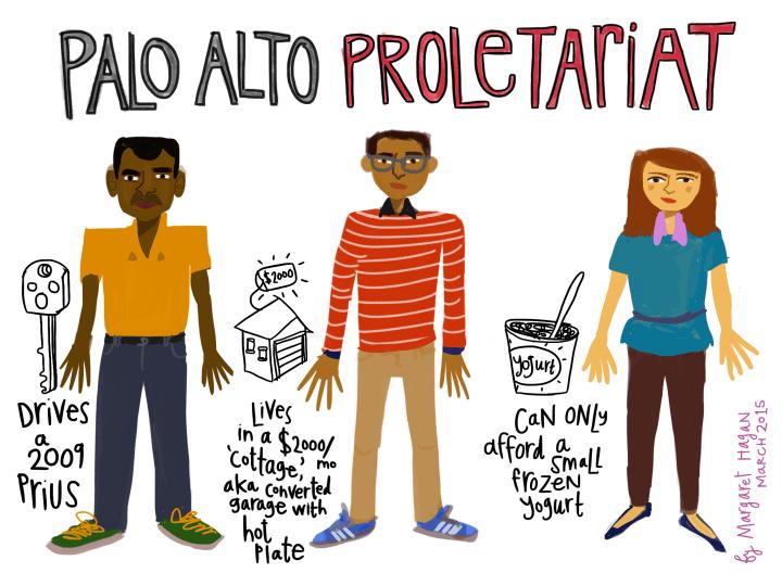 Palo ALto Proletartiat