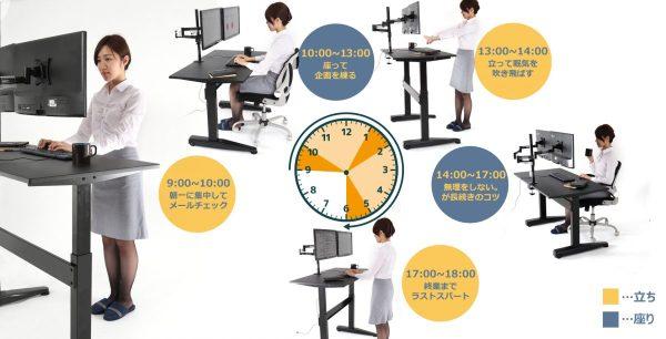 スタンディングデスクを活用して集中力や作業効率UP