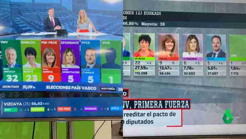 País Vasco VOX Álava
