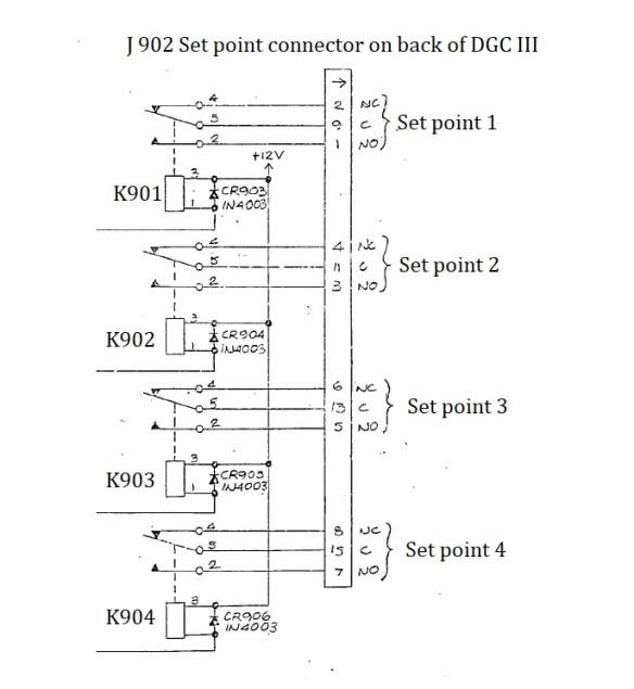 Set point relays