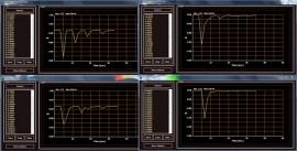 actuel picoammeter graphe