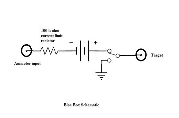 Bias box schematic
