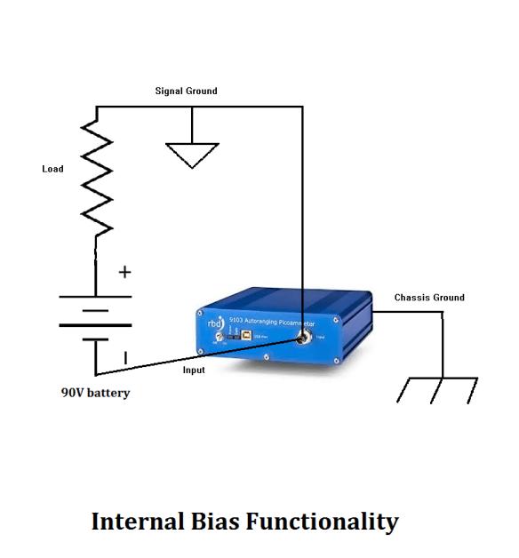 Internal_bias_functionality