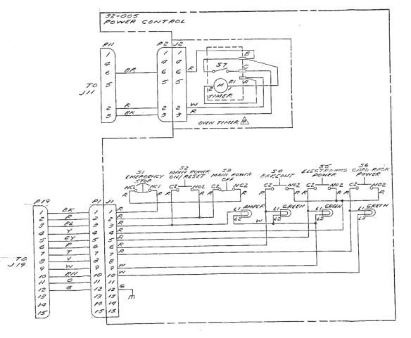 32-005 EMO box
