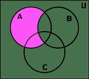 Diagramas de Venn  Ejercicios Resueltos