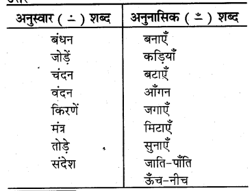 RBSE Solutions for Class 5 Hindi Chapter 8 नया समाज बनाएँ 1