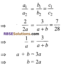 RBSE Solutions for Class 9 Maths Chapter 4 Linear Equations in Two Variables Additional Questions
