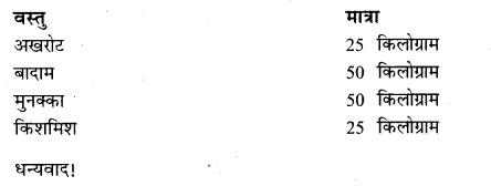 RBSE Class 10 Hindi रचना पत्र-लेखन - 5