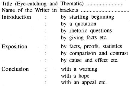 RBSE Class 11 English Article Writing 1