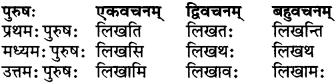 RBSE Class 6 Sanskrit परिशिष्टम् 26