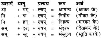 RBSE Class 6 Sanskrit व्याकरण प्रत्यय प्रकरणम् 4