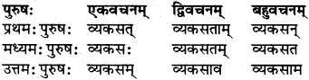 RBSE Class 7 Sanskrit परिशिष्टम् 26
