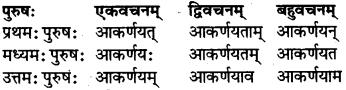 RBSE Class 7 Sanskrit परिशिष्टम् 49