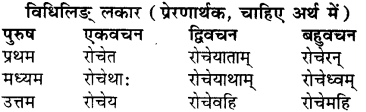 RBSE Class 7 Sanskrit व्याकरण शब्द रूप प्रकरणम् 89