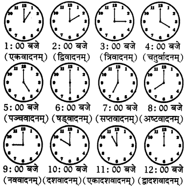 RBSE Class 7 Sanskrit व्याकरण समयलेखनम् 1