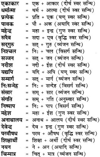RBSE Class 8 Hindi व्याकरण सन्धि 3