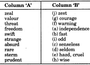 RBSE Class 9 English Grammar Antonyms and Synonyms 20