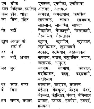 RBSE Class 9 Hindi व्याकरण उपसर्ग 1