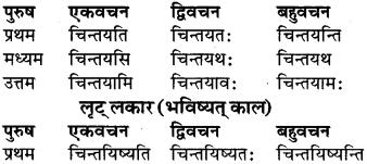 RBSE Class 9 Sanskrit व्याकरण रूप-प्रकरणम् 58