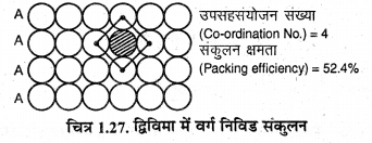 RBSE Solutions for Class 12 Chemistry Chapter 1 ठोस अवस्था image 44