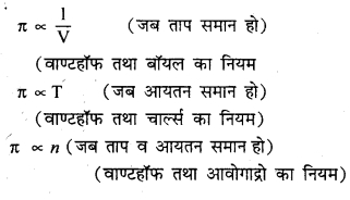 RBSE Solutions for Class 12 Chemistry Chapter 2 विलयन