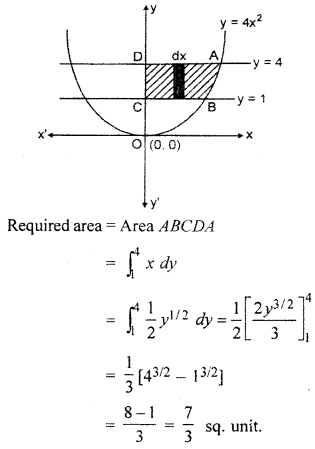 RBSE Solutions for Class 12 Maths Chapter 11 Application of Integral:Quadrature Ex 11.1