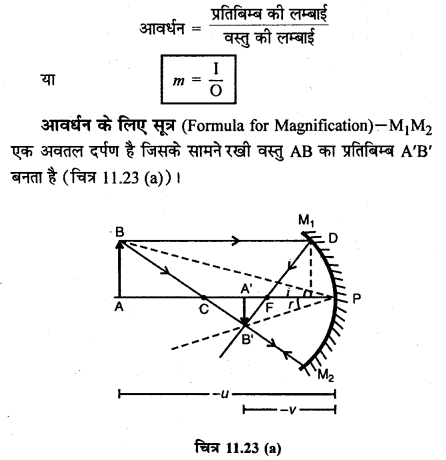 RBSE Solutions for Class 12 Physics Chapter 11 किरण प्रकाशिकी long Q 1.12