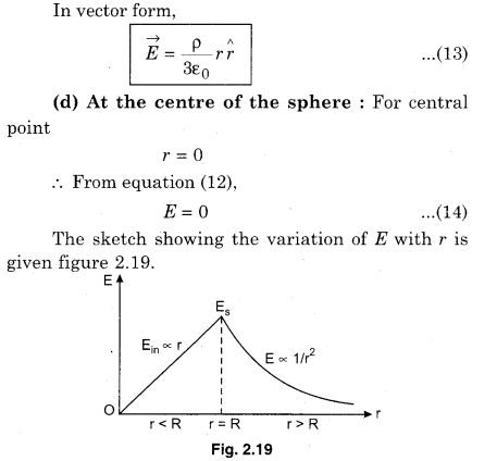 RBSE Solutions for Class 12 Physics Chapter 2 Gauss's Law and its Applications 46