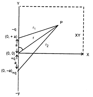 RBSE Solutions for Class 12 Physics Chapter 3 विद्युत विभव 84