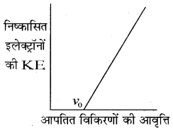 RBSE Class 11 Chemistry Chapter 2 33