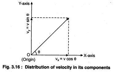 RBSE Solutions for Class 11 Physics Chapter 3 Kinematics 23