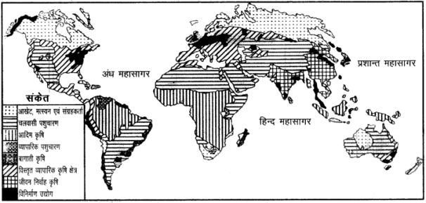 RBSE Solutions for Class 12 Geography Chapter 8 प्राथमिक व्यवसाय