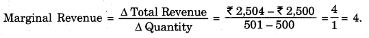 RBSE Solutions for Class 12 Economics Chapter 9 Concept of Revenue