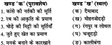 RBSE Solutions for Class 12 History Chapter 1
