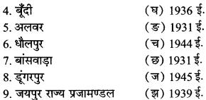 RBSE Solutions for Class 12 History Chapter 7 image 2
