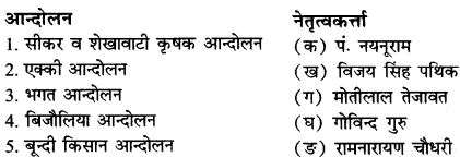RBSE Solutions for Class 12 History Chapter 7