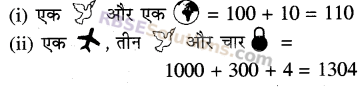 RBSE Solutions for Class 5 Maths Chapter 1 संख्याएँ In Text Exercise