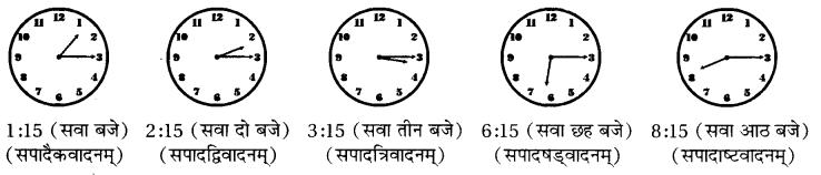 RBSE Class 10 Sanskrit व्याकरणम् घटिका चित्र साहाय्य समय-लेखनम् image 3