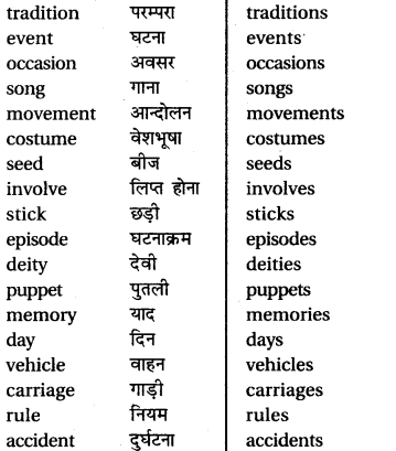 RBSE Class 6 English Vocabulary Number image 18
