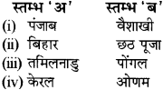 RBSE Solutions for Class 6 Social Science Chapter 9 विविधता में एकता 6