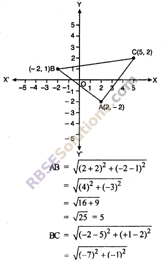 RBSE Solutions for Class 10 Maths Chapter 9 Co-ordinate Geometry Ex 9.1 11