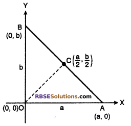 RBSE Solutions for Class 10 Maths Chapter 9 Co-ordinate Geometry Miscellaneous Exercise 19