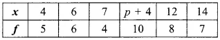 RBSE Solutions for Class 9 Maths Chapter 15 Statistics Additional Questions - 18