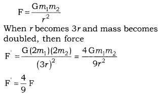 RBSE Solutions for Class 9 Science Chapter 10 Gravitation 10