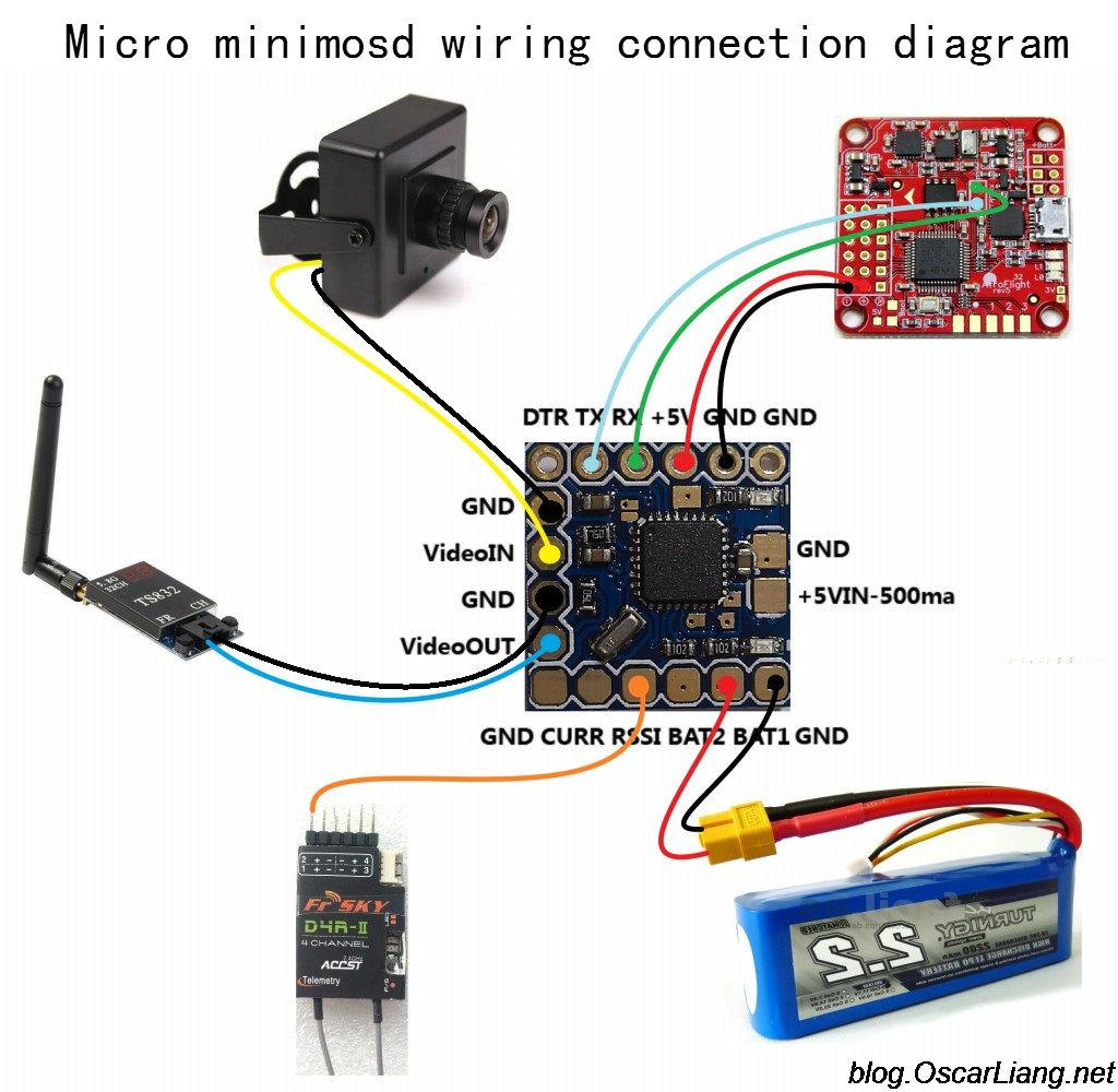 wiring cc3d spektrum wiring diagram rh eu82 cdu grossefehn de